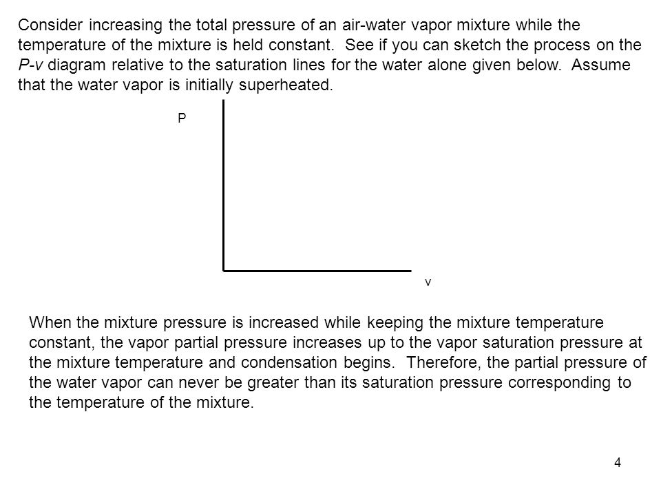 4 Consider increasing the total pressure of an air-water vapor mixture while the temperature of the mixture is held constant. See if you can sketch th