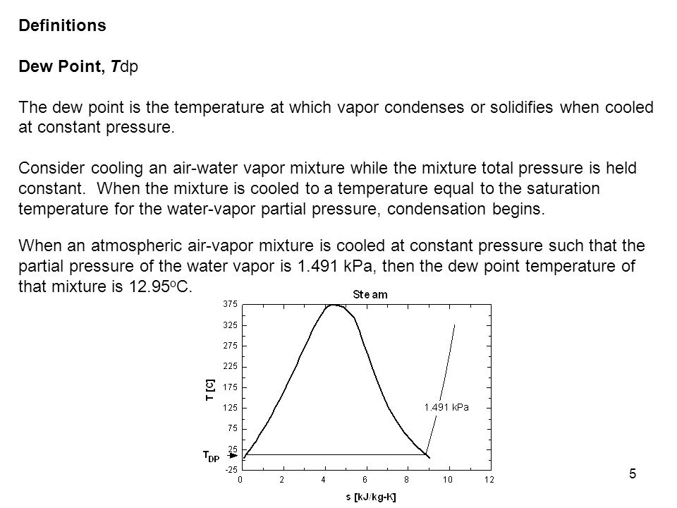 5 Definitions Dew Point, Tdp The dew point is the temperature at which vapor condenses or solidifies when cooled at constant pressure. Consider coolin