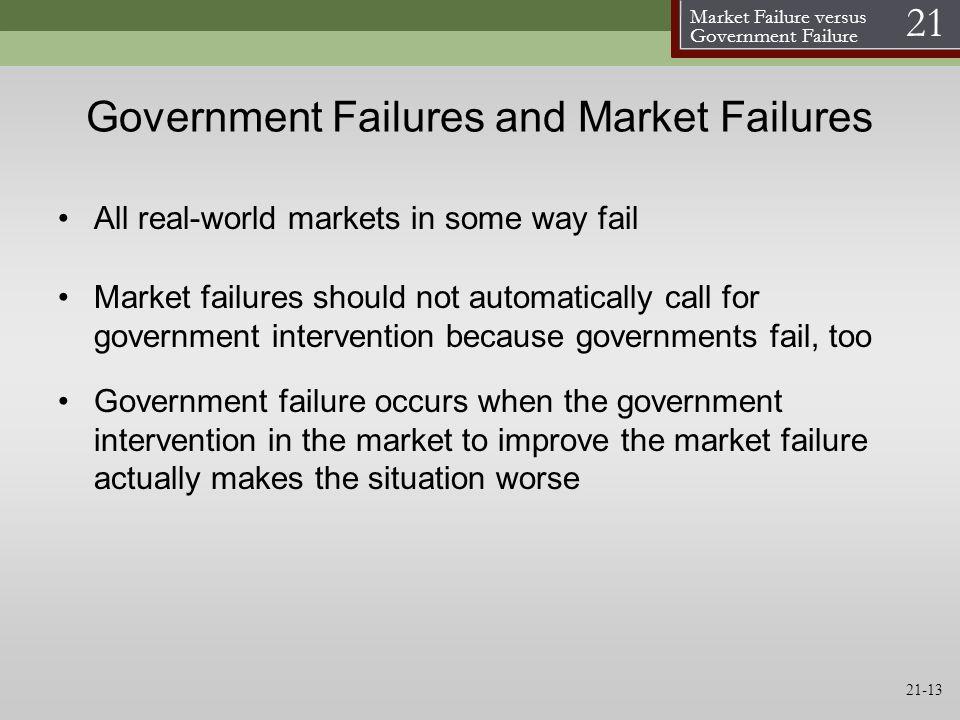 Market Failure versus Government Failure 21 21-13 Government Failures and Market Failures All real-world markets in some way fail Market failures shou