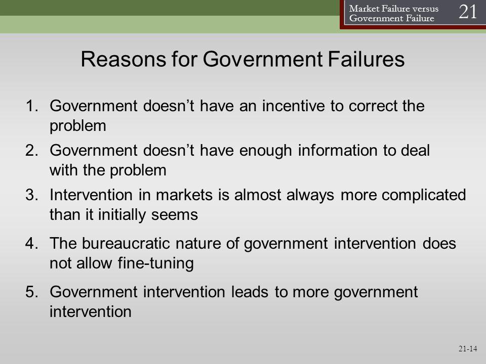 Market Failure versus Government Failure 21 21-14 Reasons for Government Failures 1.Government doesnt have an incentive to correct the problem 2.Gover
