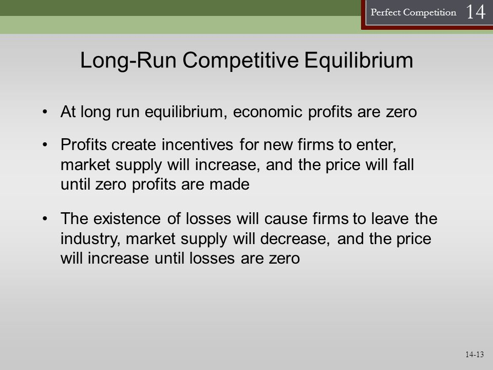Perfect Competition 14 Long-Run Competitive Equilibrium Profits create incentives for new firms to enter, market supply will increase, and the price w
