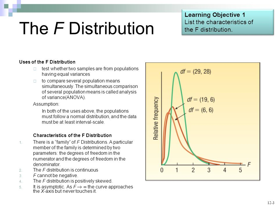 The F Distribution Uses of the F Distribution test whether two samples are from populations having equal variances to compare several population means