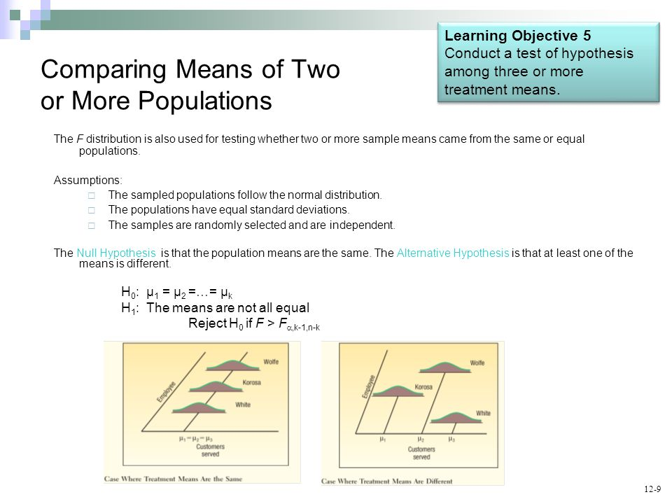 12-9 Comparing Means of Two or More Populations The F distribution is also used for testing whether two or more sample means came from the same or equ