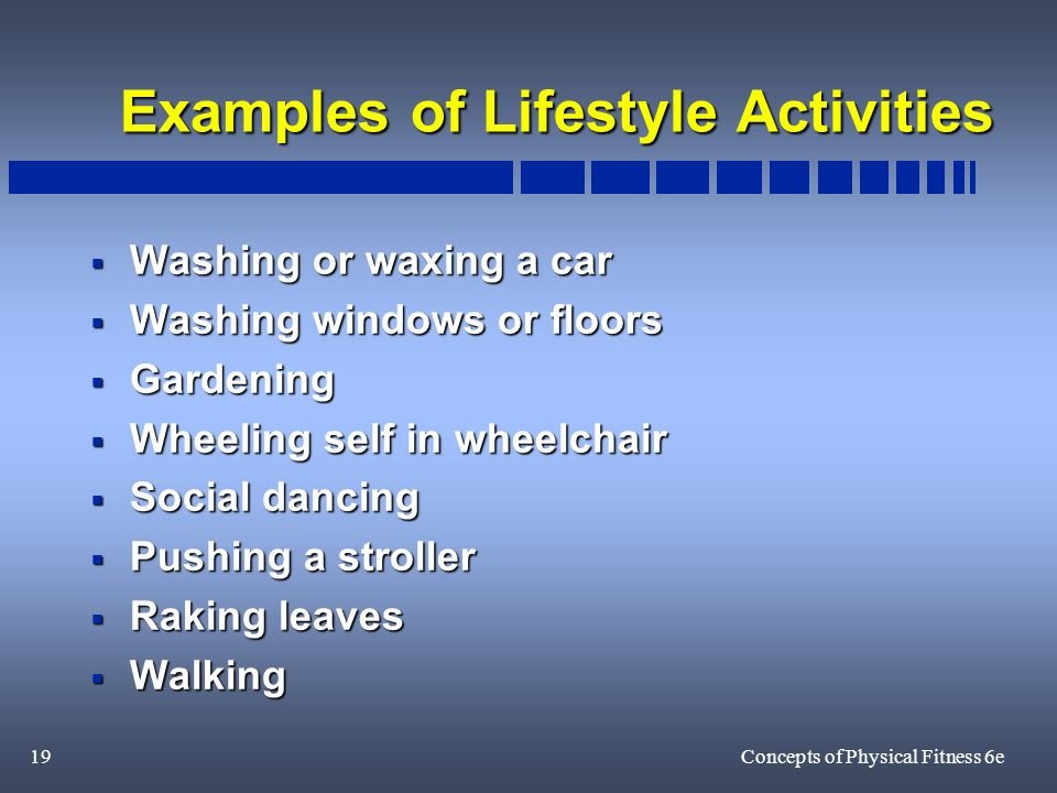 19Concepts of Physical Fitness 6e Examples of Lifestyle Activities Washing or waxing a car Washing or waxing a car Washing windows or floors Washing windows or floors Gardening Gardening Wheeling self in wheelchair Wheeling self in wheelchair Social dancing Social dancing Pushing a stroller Pushing a stroller Raking leaves Raking leaves Walking Walking