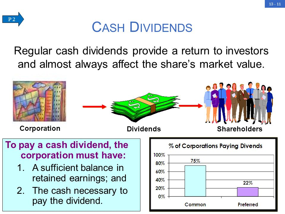 13 - 11 Dividends Shareholders C ASH D IVIDENDS Corporation To pay a cash dividend, the corporation must have: 1.A sufficient balance in retained earn