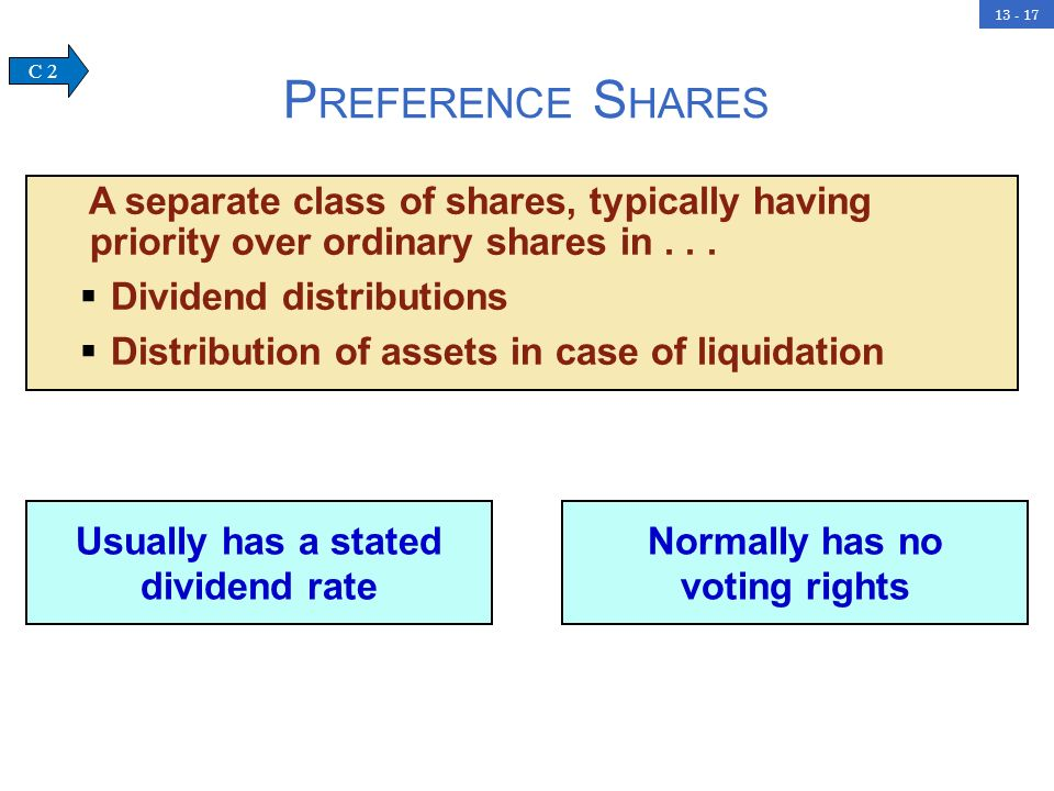 13 - 17 P REFERENCE S HARES A separate class of shares, typically having priority over ordinary shares in... Dividend distributions Distribution of as