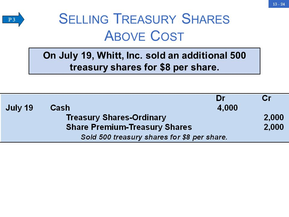 13 - 24 S ELLING T REASURY S HARES A BOVE C OST On July 19, Whitt, Inc. sold an additional 500 treasury shares for $8 per share. P 3