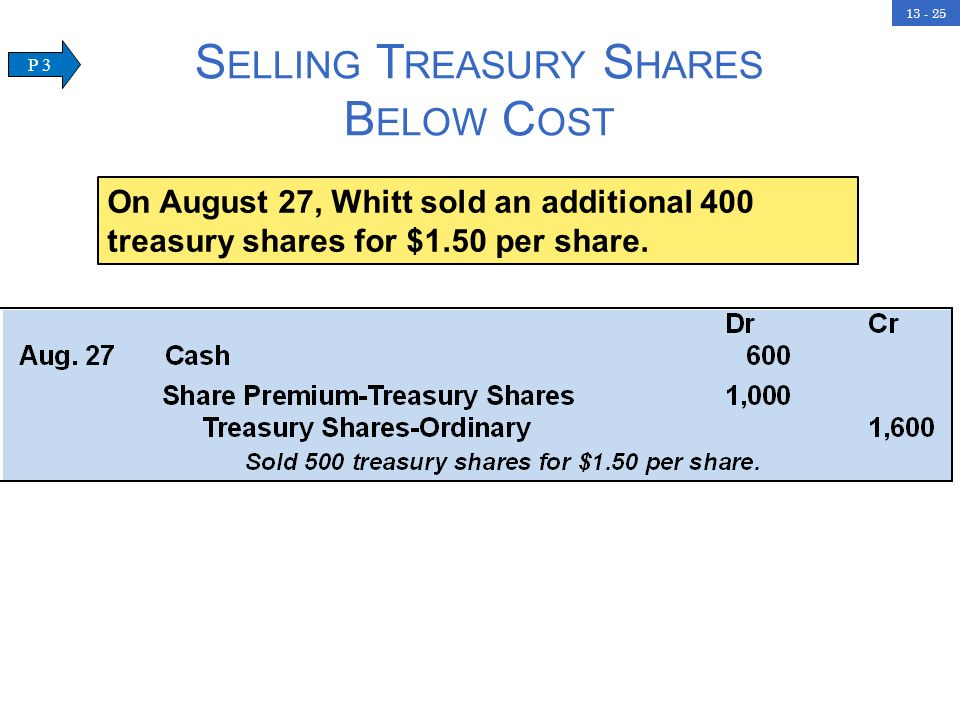 13 - 25 S ELLING T REASURY S HARES B ELOW C OST On August 27, Whitt sold an additional 400 treasury shares for $1.50 per share. P 3
