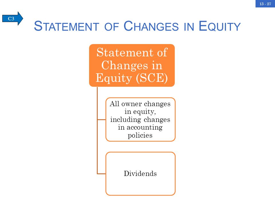 13 - 27 S TATEMENT OF C HANGES IN E QUITY Statement of Changes in Equity (SCE) All owner changes in equity, including changes in accounting policies D