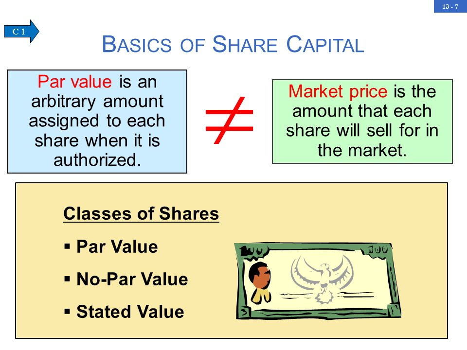 13 - 7 Par value is an arbitrary amount assigned to each share when it is authorized. Market price is the amount that each share will sell for in the
