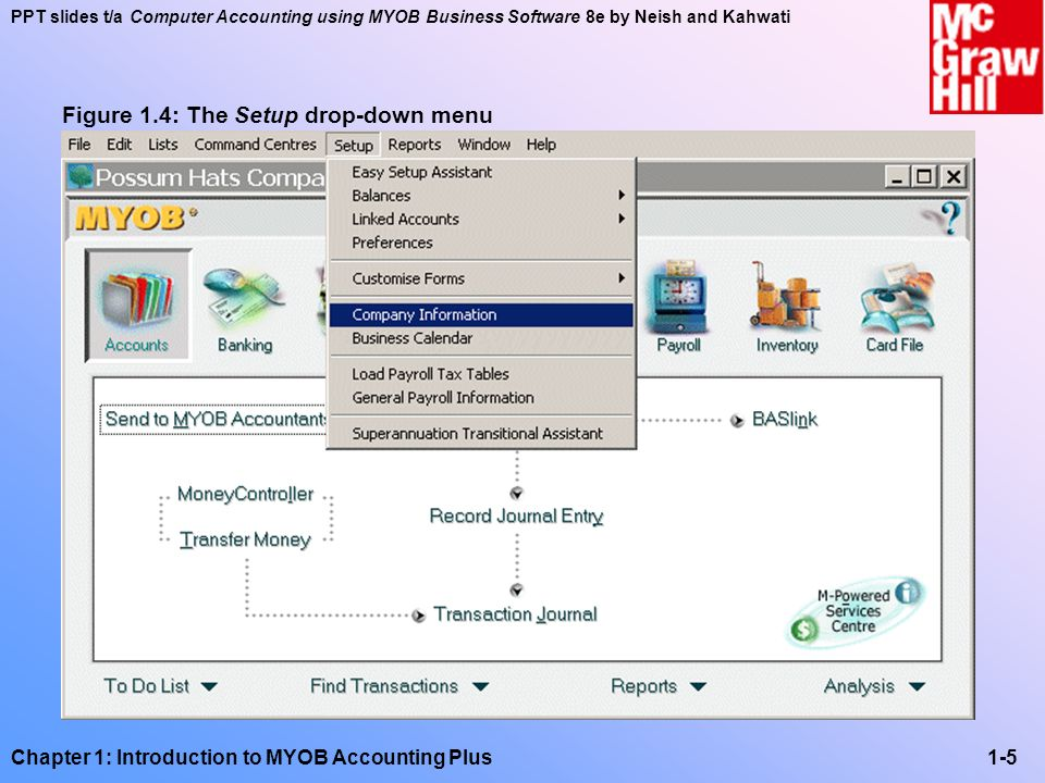 PPT slides t/a Computer Accounting using MYOB Business Software 8e by Neish and Kahwati Chapter 1: Introduction to MYOB Accounting Plus1-16 Figure 1.15: The Company Information Window
