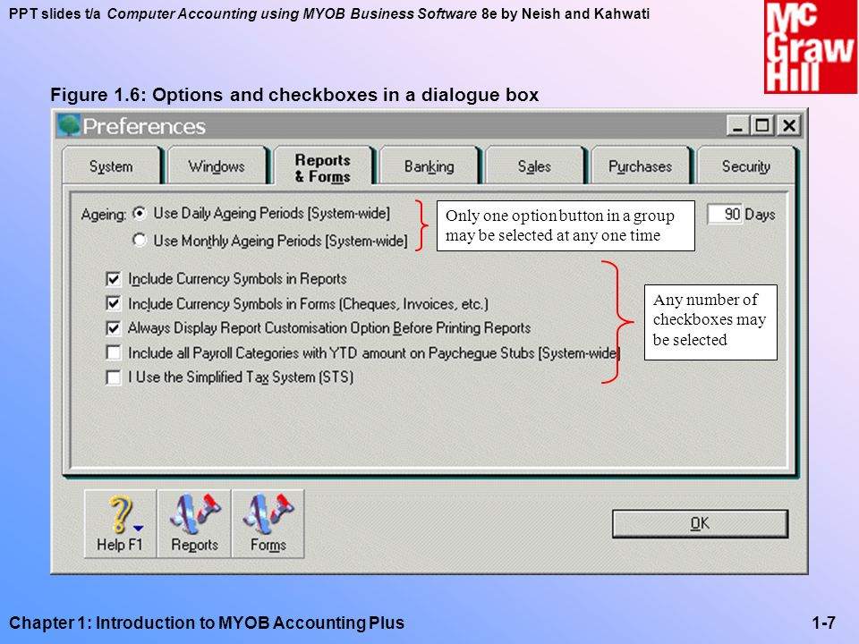 PPT slides t/a Computer Accounting using MYOB Business Software 8e by Neish and Kahwati Chapter 1: Introduction to MYOB Accounting Plus1-8 Figure 1.7: User not allowed access to Banking command centre functions