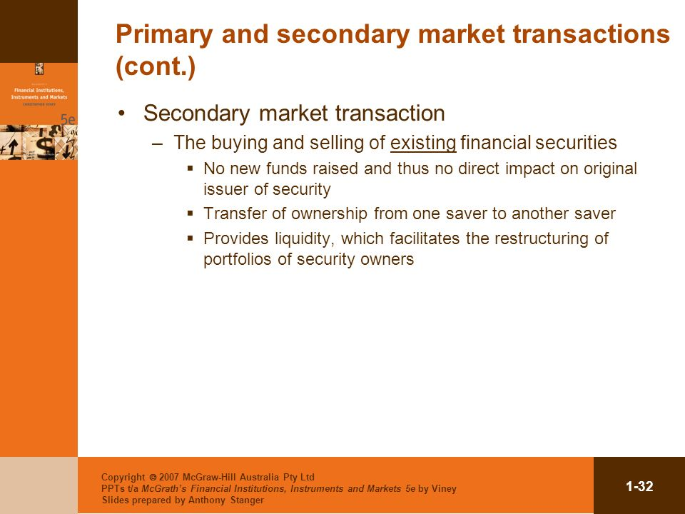 Copyright 2007 McGraw-Hill Australia Pty Ltd PPTs t/a McGraths Financial Institutions, Instruments and Markets 5e by Viney Slides prepared by Anthony