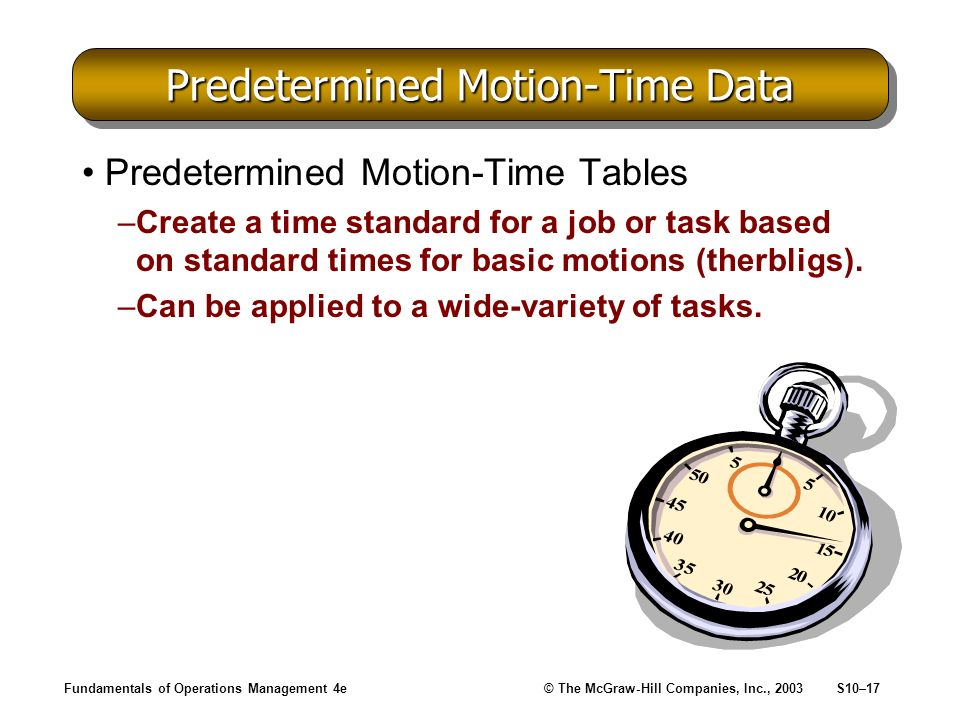 Fundamentals of Operations Management 4e© The McGraw-Hill Companies, Inc., 2003S10–17 Predetermined Motion-Time Data Predetermined Motion-Time Tables –Create a time standard for a job or task based on standard times for basic motions (therbligs).