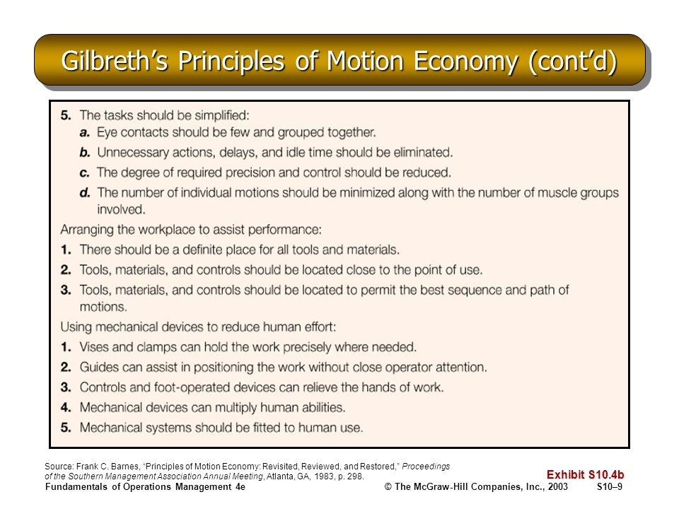 Fundamentals of Operations Management 4e© The McGraw-Hill Companies, Inc., 2003S10–9 Gilbreths Principles of Motion Economy (contd) Exhibit S10.4b Source: Frank C.