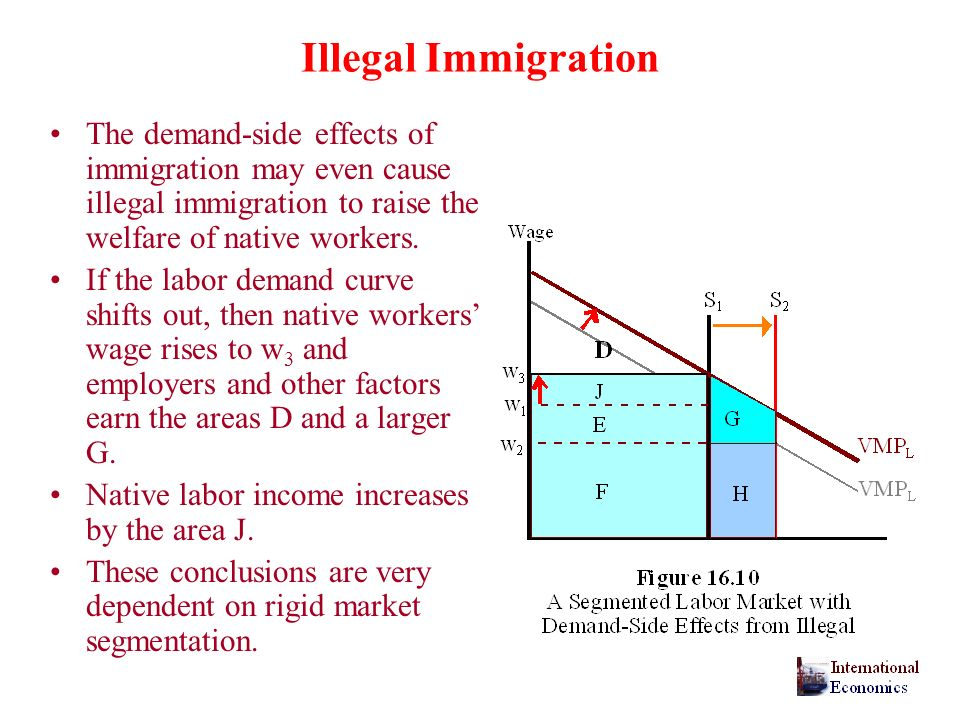 Illegal Immigration The demand-side effects of immigration may even cause illegal immigration to raise the welfare of native workers.