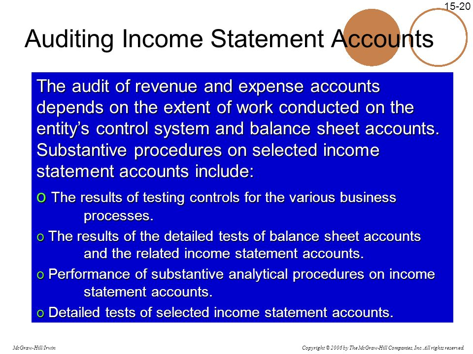Copyright © 2006 by The McGraw-Hill Companies, Inc. All rights reserved. McGraw-Hill/Irwin 15-20 Auditing Income Statement Accounts The audit of reven