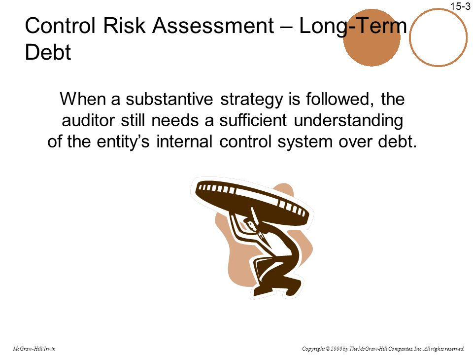 Copyright © 2006 by The McGraw-Hill Companies, Inc. All rights reserved. McGraw-Hill/Irwin 15-3 Control Risk Assessment – Long-Term Debt When a substa
