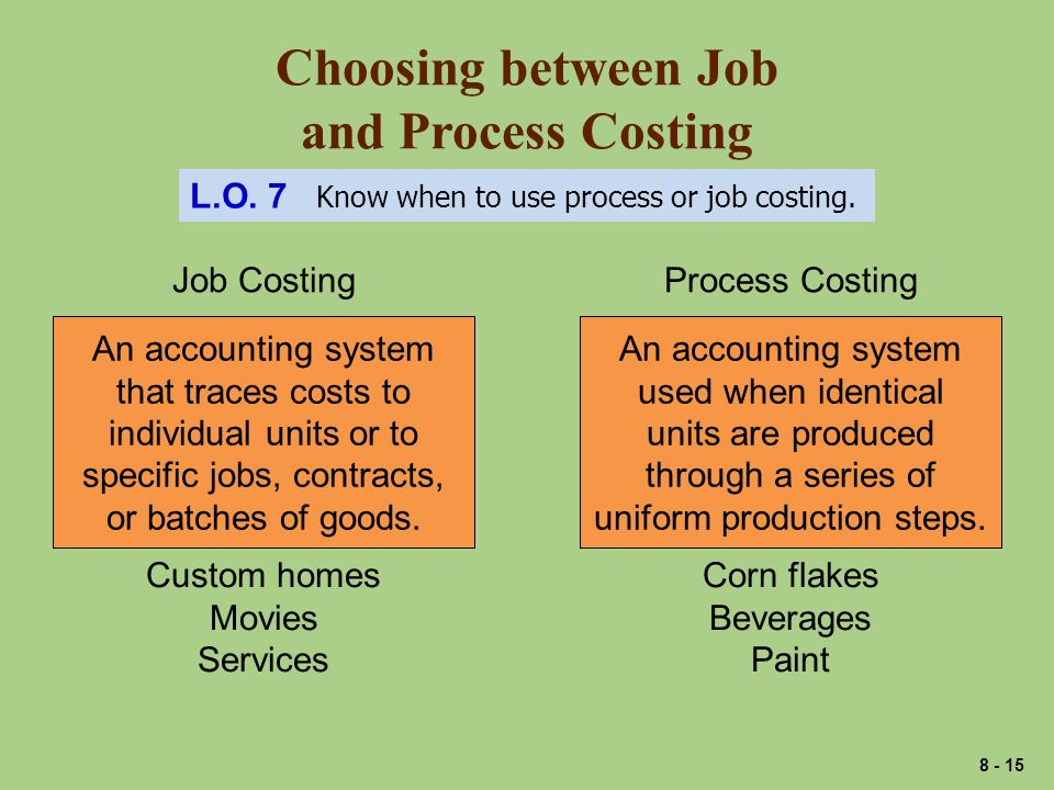 Choosing between Job and Process Costing L.O. 7 Know when to use process or job costing.