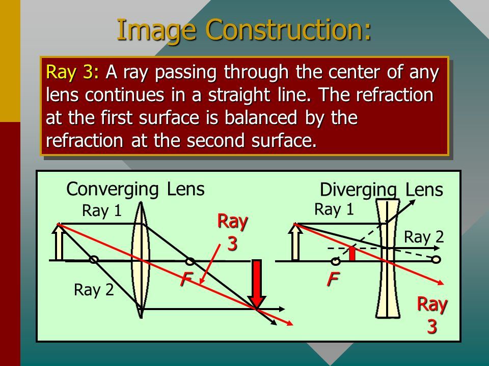 Image Construction: Ray 2: A ray passing through the near focal point of a converging lens or proceeding toward the far focal point of a diverging len
