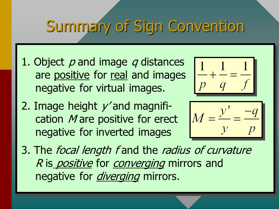 Summary of Math Approach F F 2F 2F p f q y -y Lens Equation:Magnification: