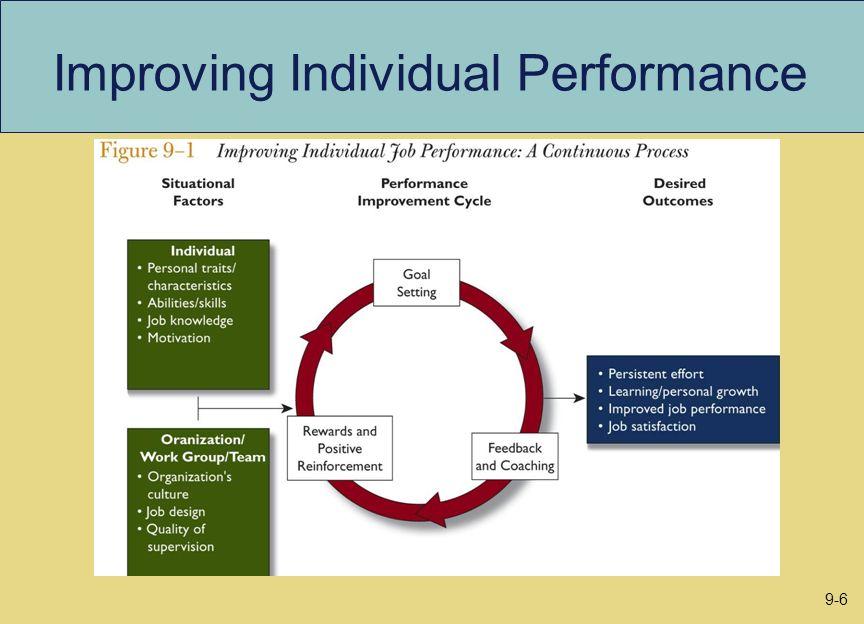 Improving Individual Performance 9-6
