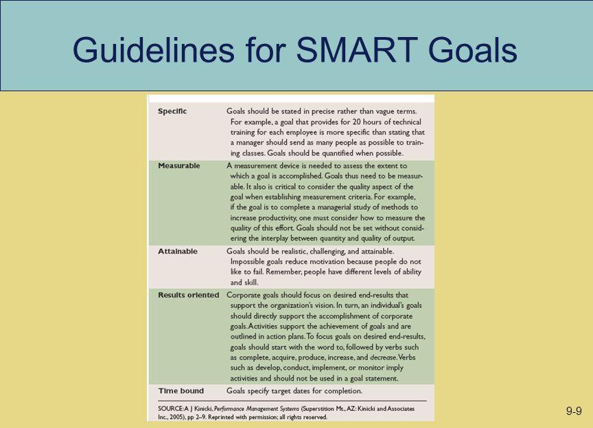 Guidelines for SMART Goals 9-9