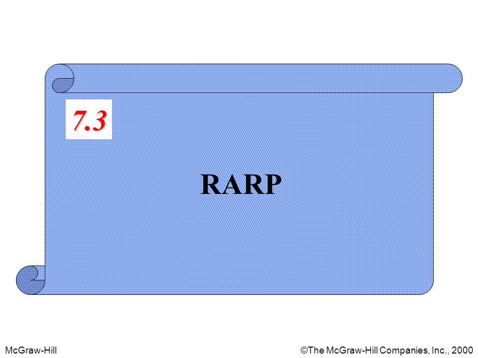 McGraw-Hill©The McGraw-Hill Companies, Inc., 2000 RARP 7.3