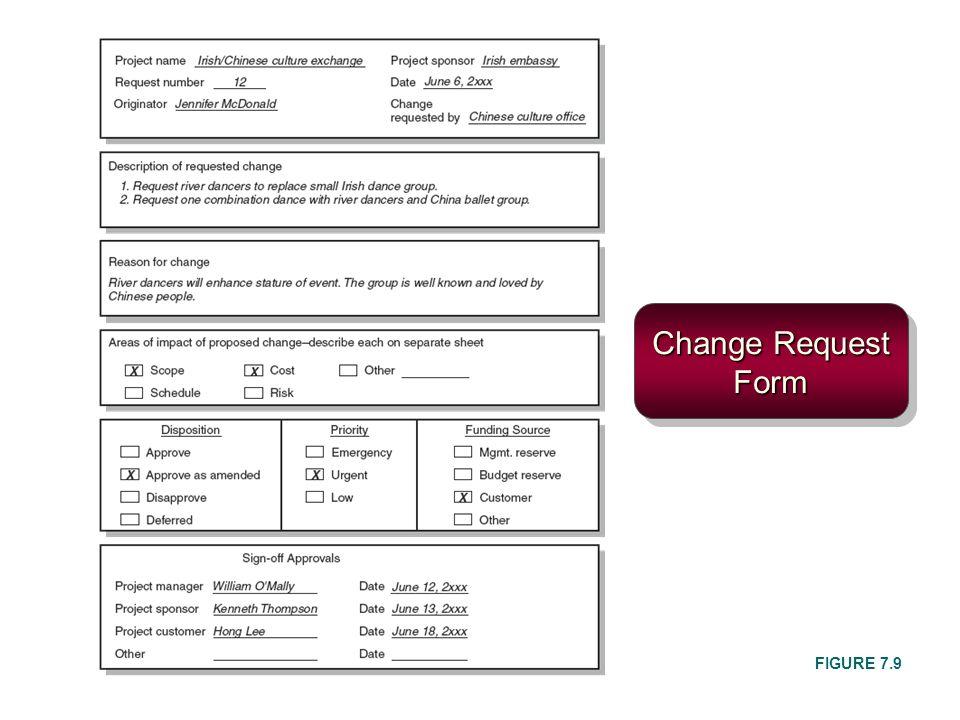 Change Request Form FIGURE 7.9