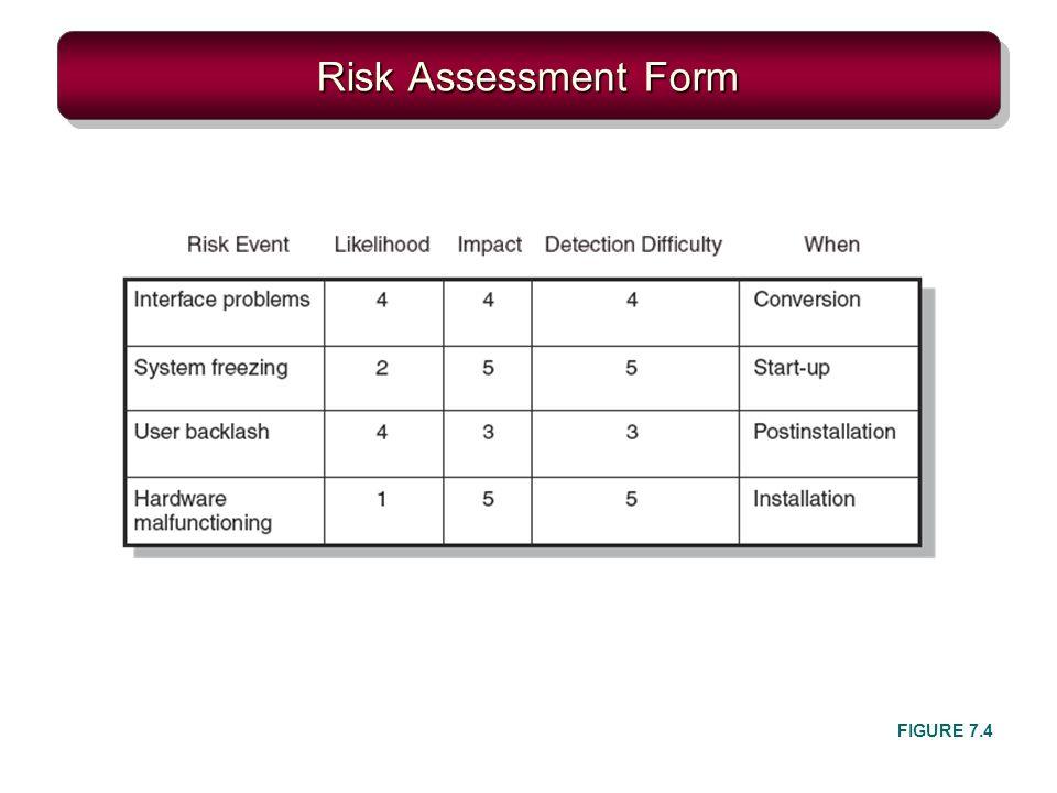 Risk Assessment Form FIGURE 7.4