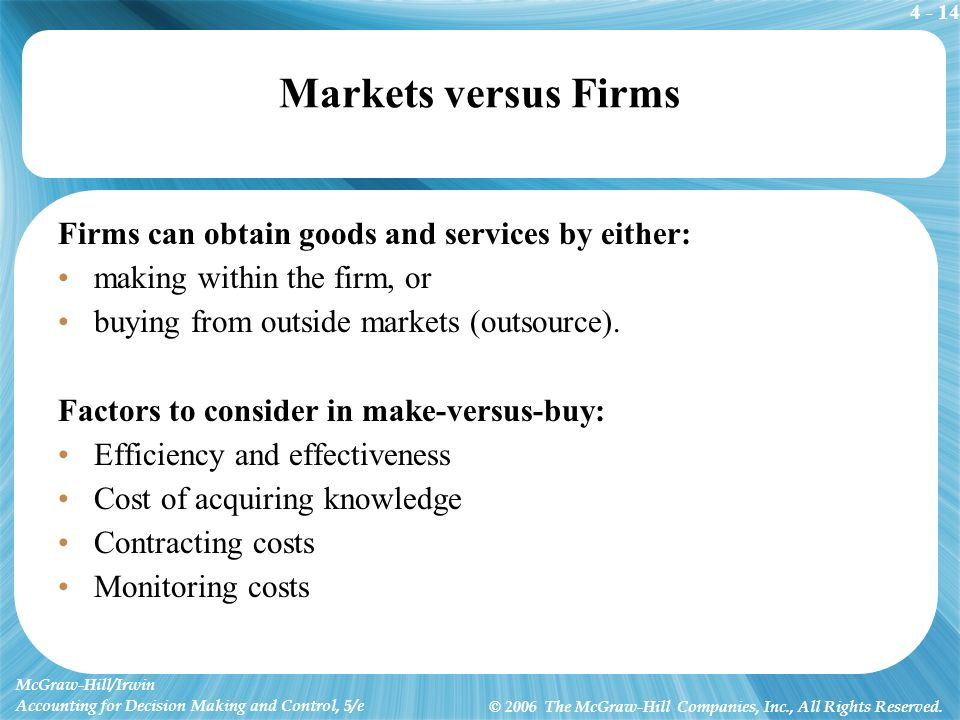 4 - 14 McGraw-Hill/Irwin Accounting for Decision Making and Control, 5/e © 2006 The McGraw-Hill Companies, Inc., All Rights Reserved. Markets versus F