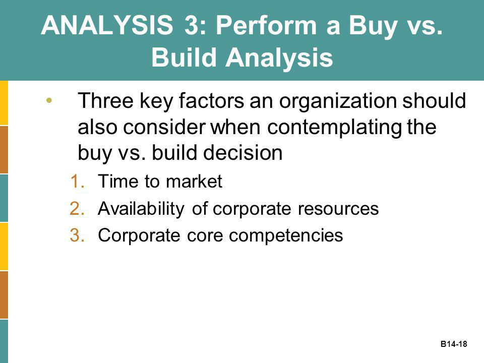 B14-18 ANALYSIS 3: Perform a Buy vs. Build Analysis Three key factors an organization should also consider when contemplating the buy vs. build decisi