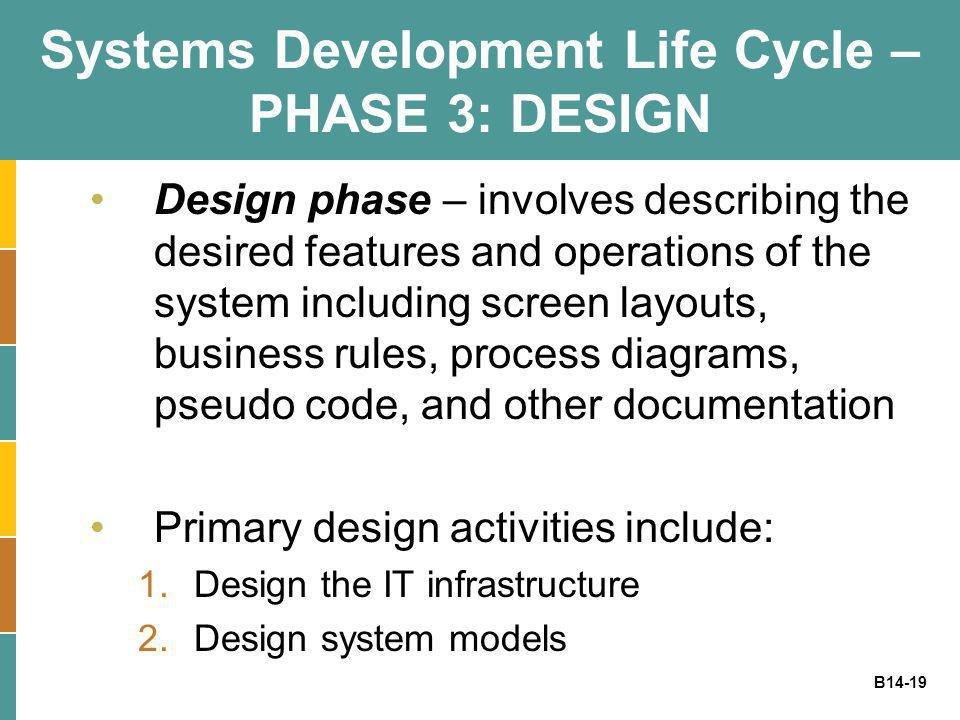 B14-19 Systems Development Life Cycle – PHASE 3: DESIGN Design phase – involves describing the desired features and operations of the system including