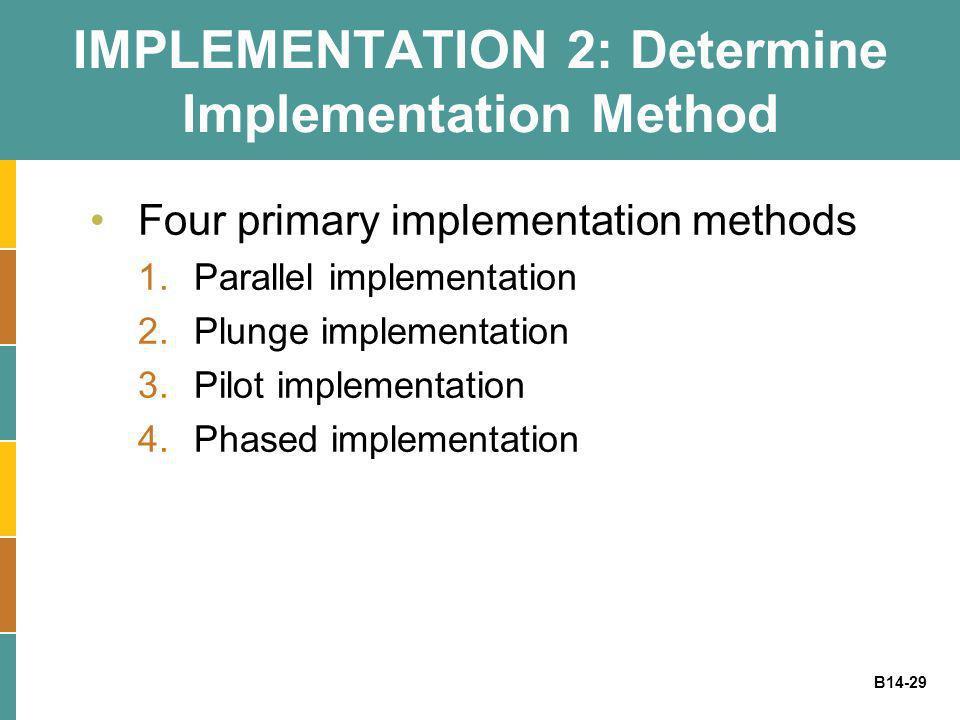B14-29 IMPLEMENTATION 2: Determine Implementation Method Four primary implementation methods 1.Parallel implementation 2.Plunge implementation 3.Pilot