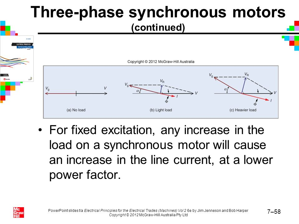 PowerPoint slides t/a Electrical Principles for the Electrical Trades (Machines) Vol 2 6e by Jim Jenneson and Bob Harper Copyright © 2012 McGraw-Hill