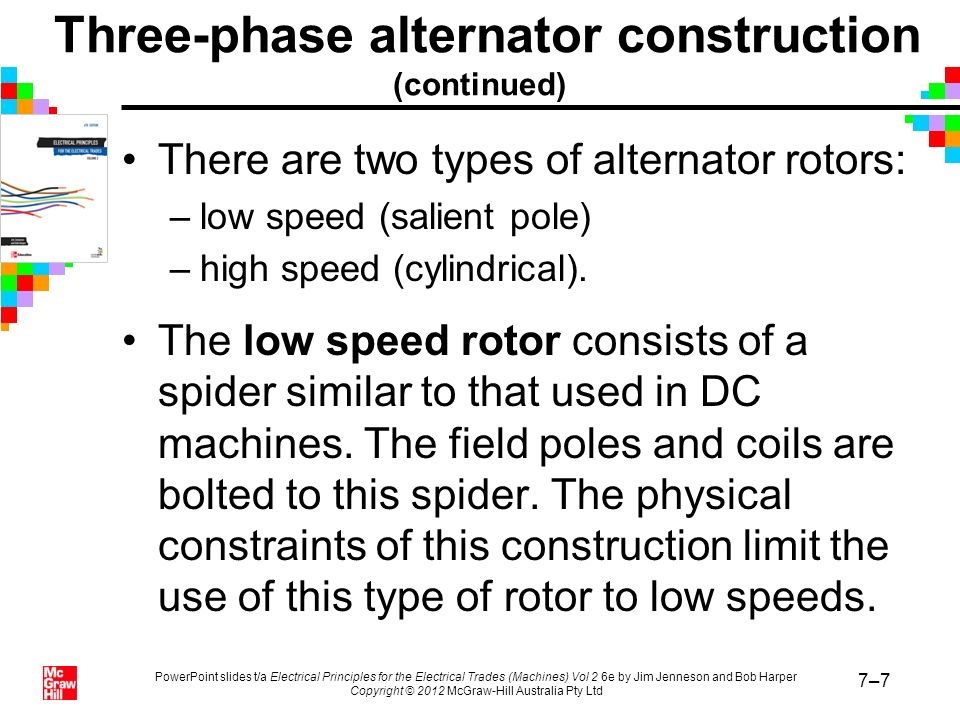 PowerPoint slides t/a Electrical Principles for the Electrical Trades (Machines) Vol 2 6e by Jim Jenneson and Bob Harper Copyright © 2012 McGraw-Hill Australia Pty Ltd 7–28 Synchronising is the process of ensuring that the alternator and supply voltages are in phase.