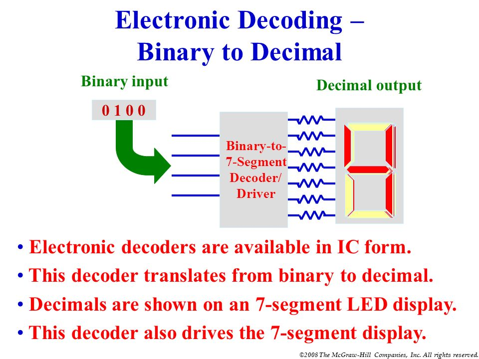 ©2008 The McGraw-Hill Companies, Inc. All rights reserved. Electronic Encoder – Decimal to Binary 0 Decimal to Binary Encoder Binary output Decimal in