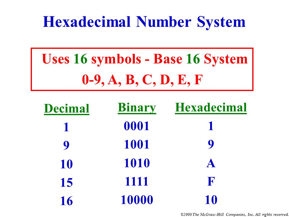 ©2008 The McGraw-Hill Companies, Inc. All rights reserved. QUIZ 1. The general name for an electronic device that translates from binary to decimal is