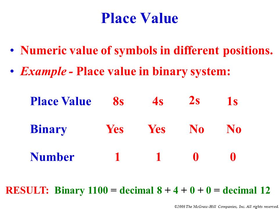©2008 The McGraw-Hill Companies, Inc. All rights reserved. QUIZ 1. The __________ (binary, octal) number system uses only the symbols 0 and 1 in count