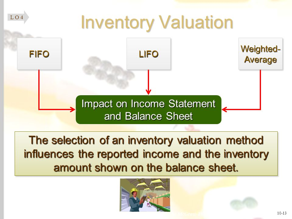 McGraw-Hill/Irwin © 2008 The McGraw-Hill Companies, Inc., All Rights Reserved. 1-13 Inventory Valuation The selection of an inventory valuation method