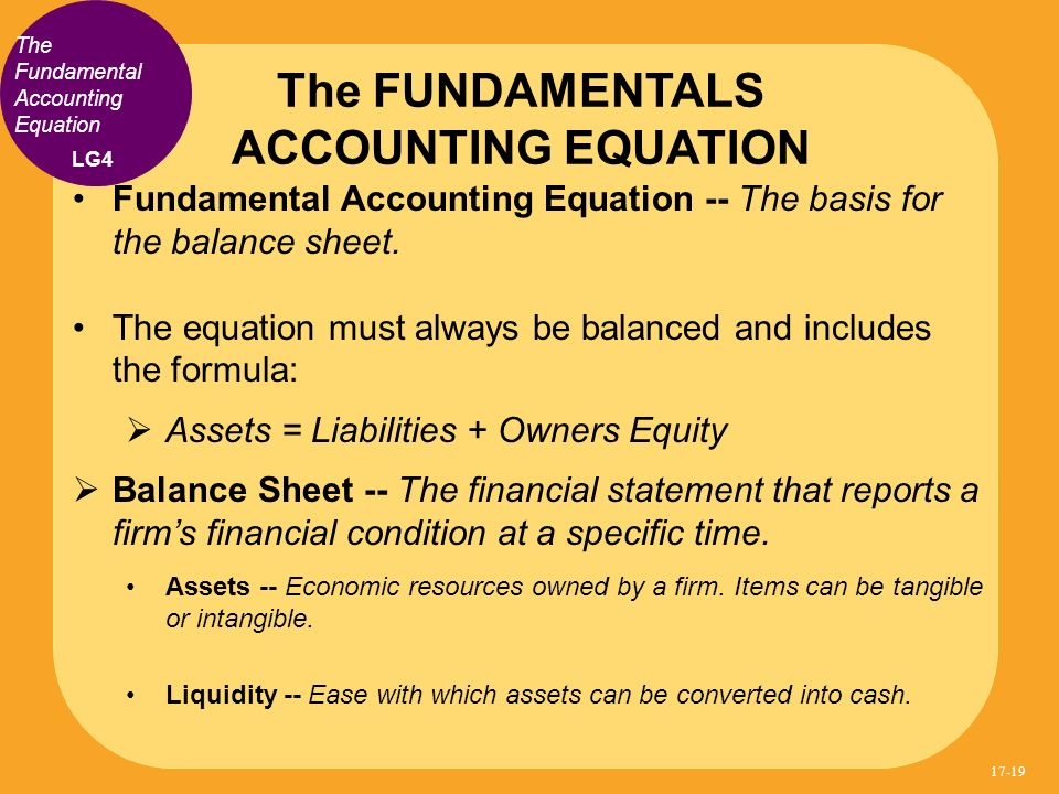 Fundamental Accounting Equation -- The basis for the balance sheet. The equation must always be balanced and includes the formula: Assets = Liabilitie