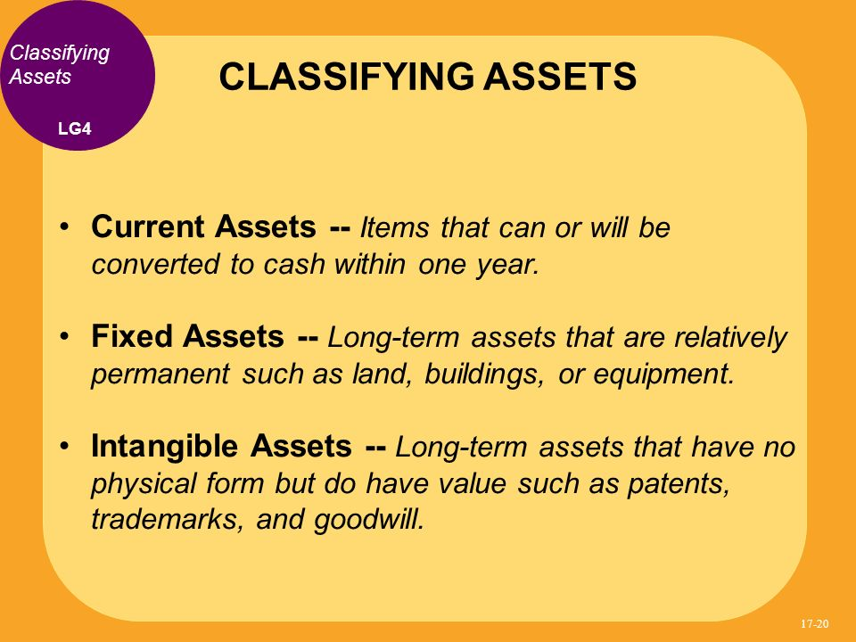 Current Assets -- Items that can or will be converted to cash within one year.