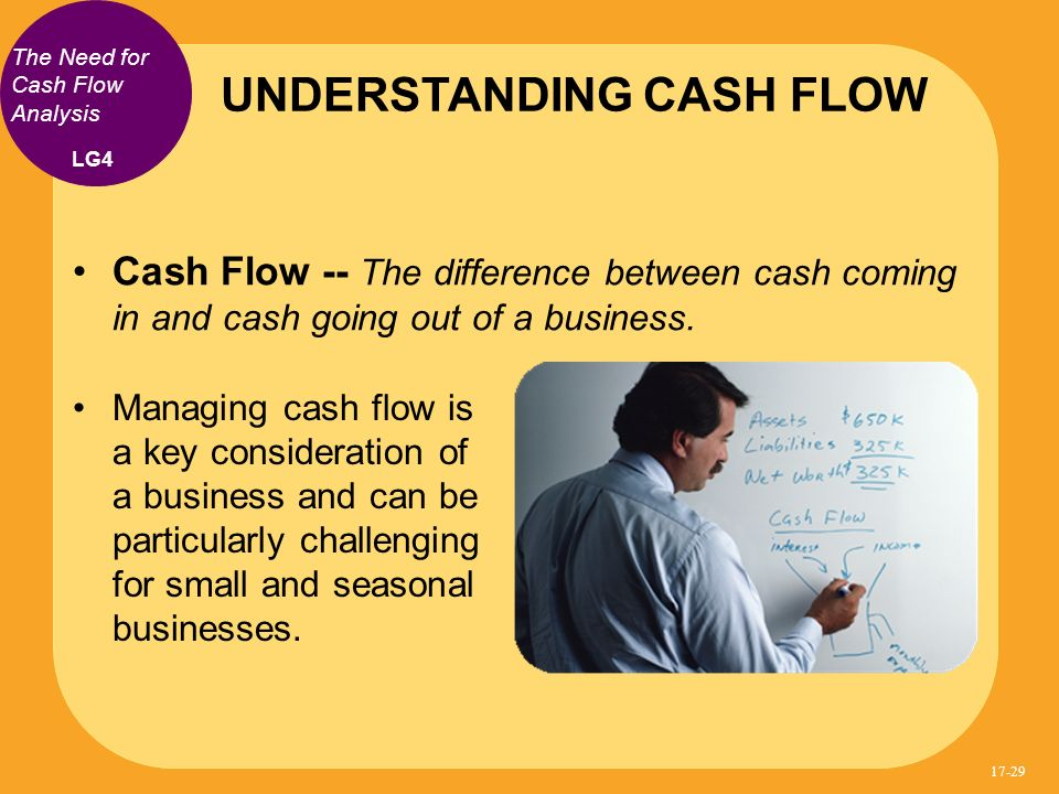 Cash Flow -- The difference between cash coming in and cash going out of a business. UNDERSTANDING CASH FLOW The Need for Cash Flow Analysis Managing