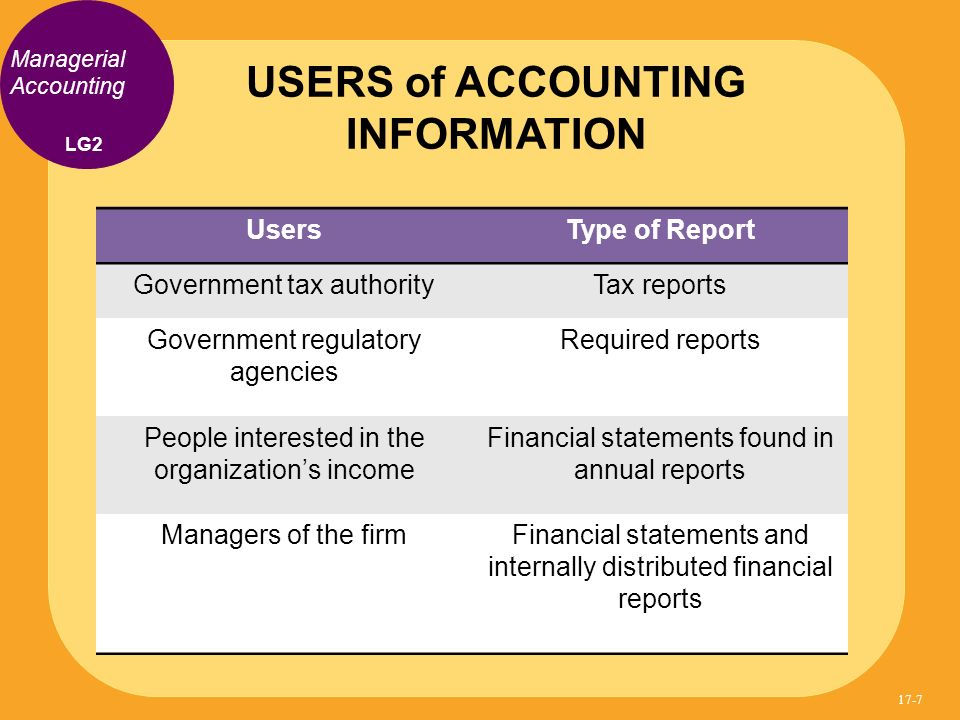 USERS of ACCOUNTING INFORMATION UsersType of Report Government tax authorityTax reports Government regulatory agencies Required reports People interested in the organizations income Financial statements found in annual reports Managers of the firmFinancial statements and internally distributed financial reports LG2 Managerial Accounting 17-7