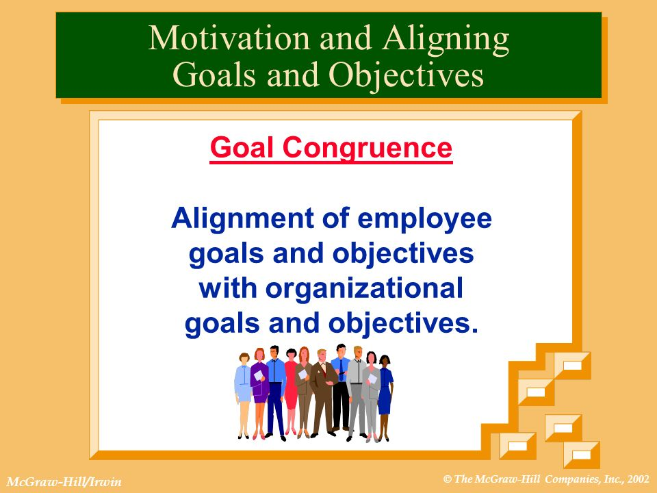 © The McGraw-Hill Companies, Inc., 2002 McGraw-Hill/Irwin Goal Congruence Alignment of employee goals and objectives with organizational goals and objectives.