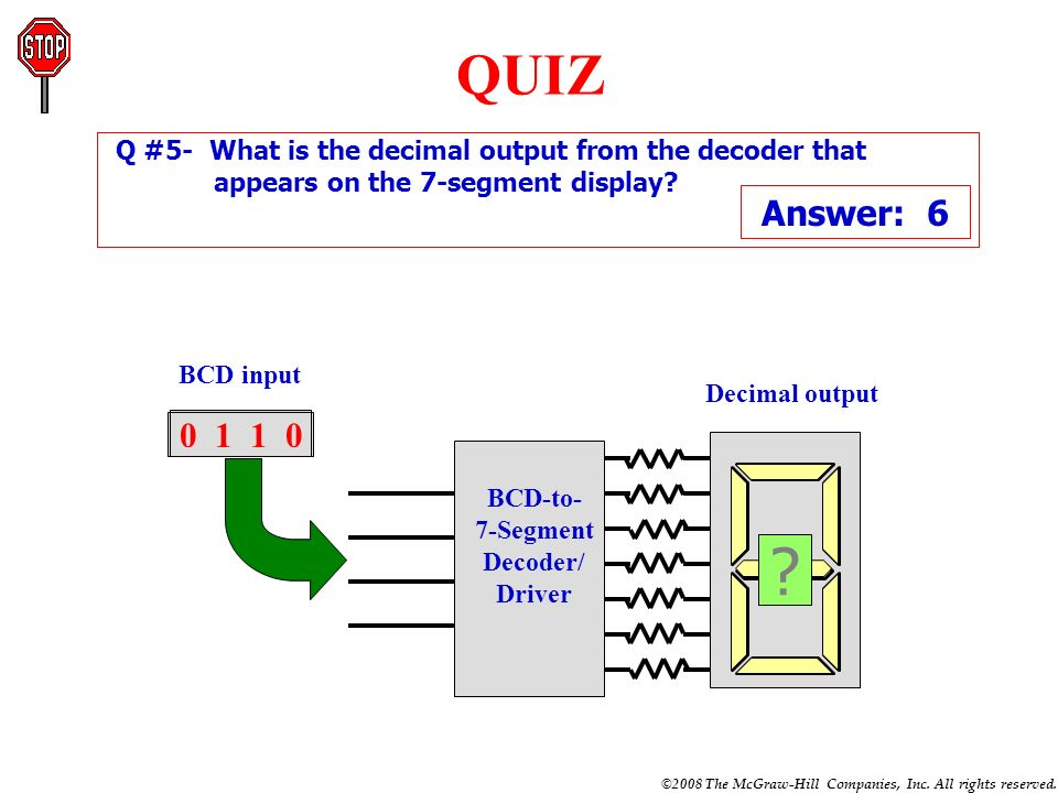 ©2008 The McGraw-Hill Companies, Inc. All rights reserved. BCD-to- 7-Segment Decoder/ Driver Decoders: BCD to 7-Segment Decoder/Driver BCD input 0 0 D