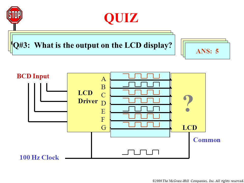©2008 The McGraw-Hill Companies, Inc. All rights reserved. a b c d e f g CommonPhase 100 Hz Clock LCD driver The LCD segments with out-of-phase signal