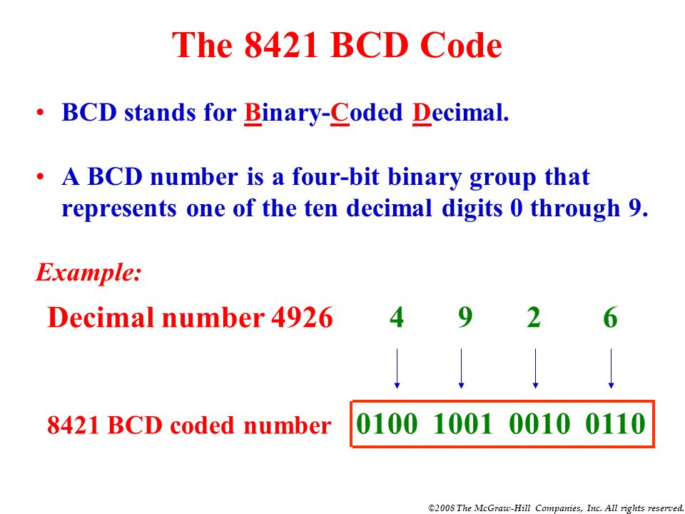 INTRODUCTION The BCD Code The Excess-3 Code The Gray Code The ASCII Code Encoders Seven-segment Displays Seven-segment LED Displays Decoders BCD-to-Se