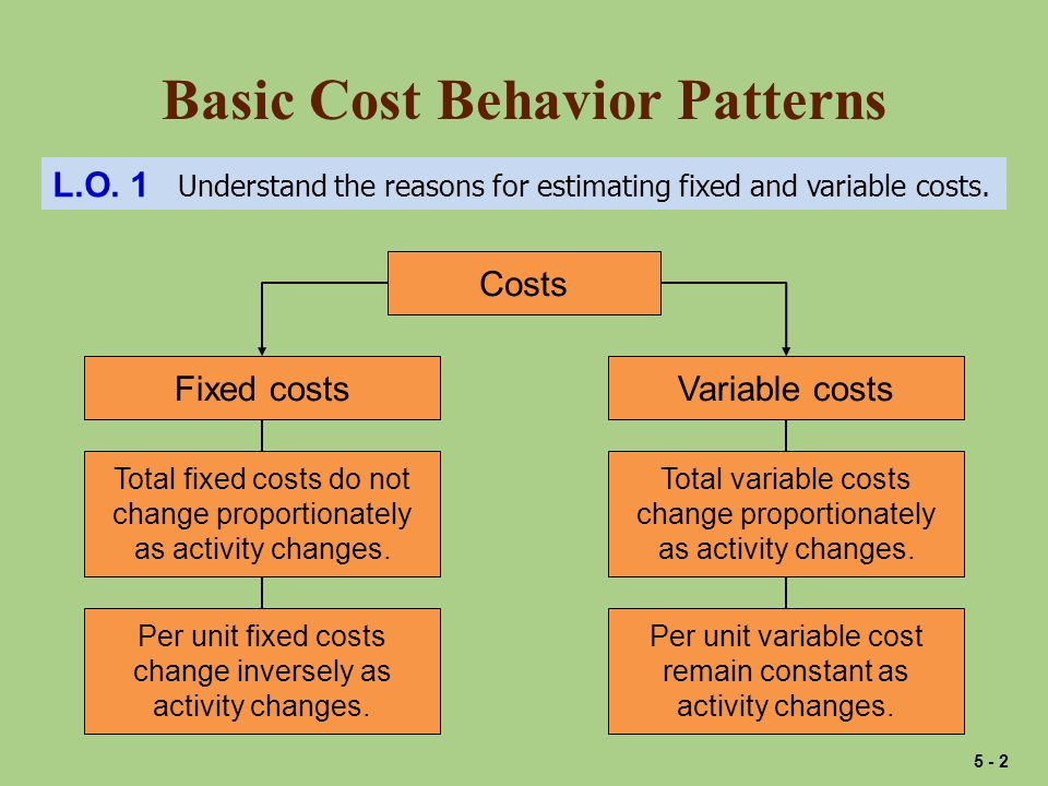 Basic Cost Behavior Patterns L.O. 1 Understand the reasons for estimating fixed and variable costs.