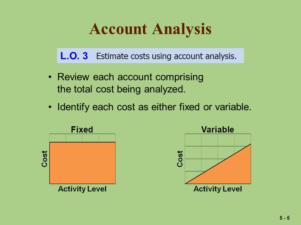 Account Analysis L.O. 3 Estimate costs using account analysis.